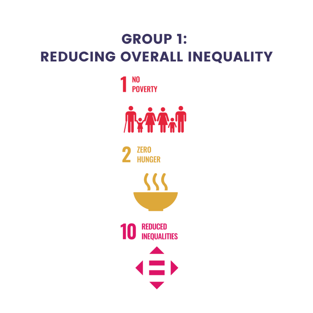 Sustainable Development Goals from the United Nations Group 1