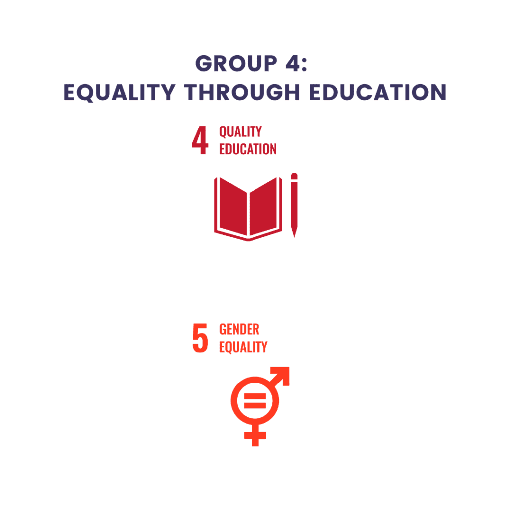 Sustainable Development Goals from the United Nations Group 4
